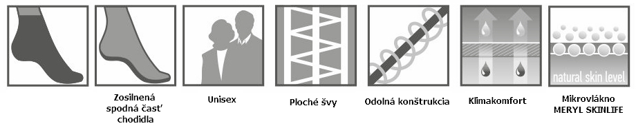 popis_406activ